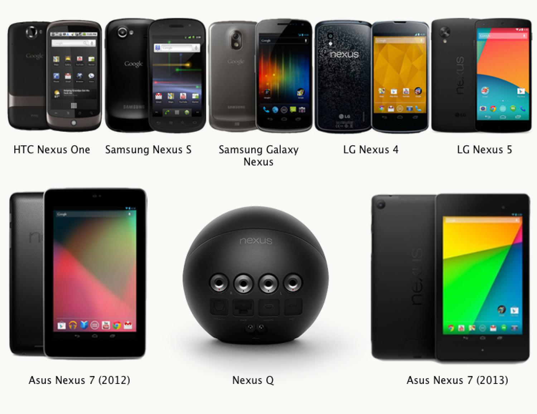 All Nexus PNG