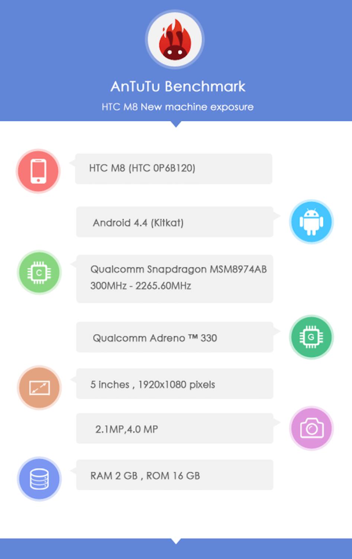 В базе данных известного бенчмаркинга An Tu Tu, появились спецификации аппарата, который судя по всему  будет представлен в первом квартале 2014 года в качестве нового флагмана от HTC.