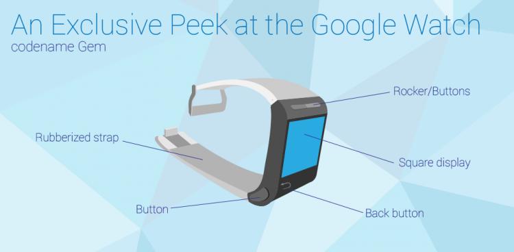 Схема прототипа Google Watch