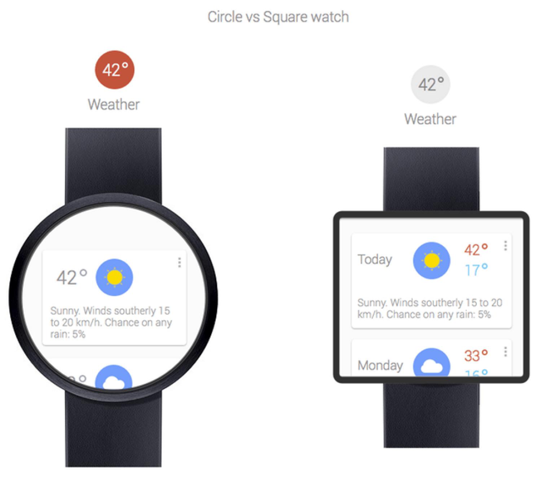 Мысли о часах Google