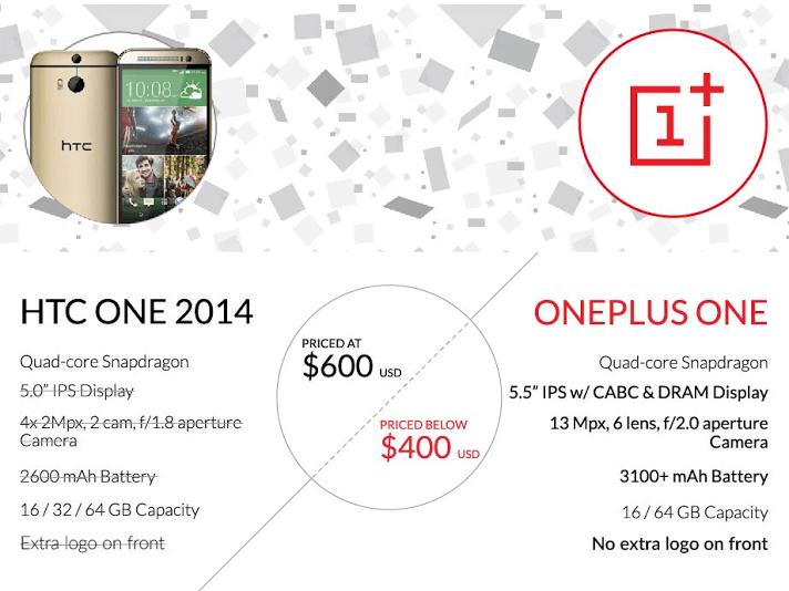 OnePlus vs M8