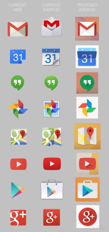 сравнение иконок Google