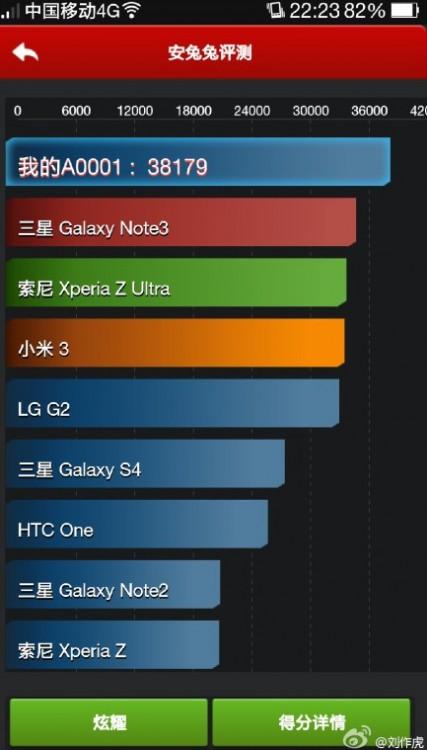 OnePlus One в benchmark