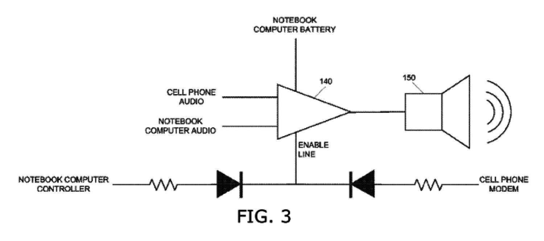 Патент Google. Телефон в ноутбуке