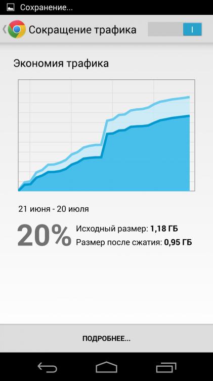 Сжатие данных в Chrome