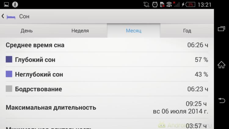 Sony LifeLog01