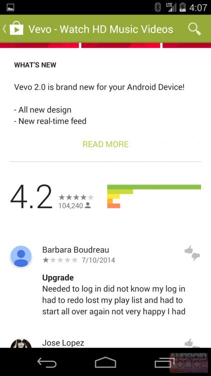 Material Design в Google Play