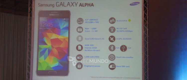 Характеристики Galaxy Alpha