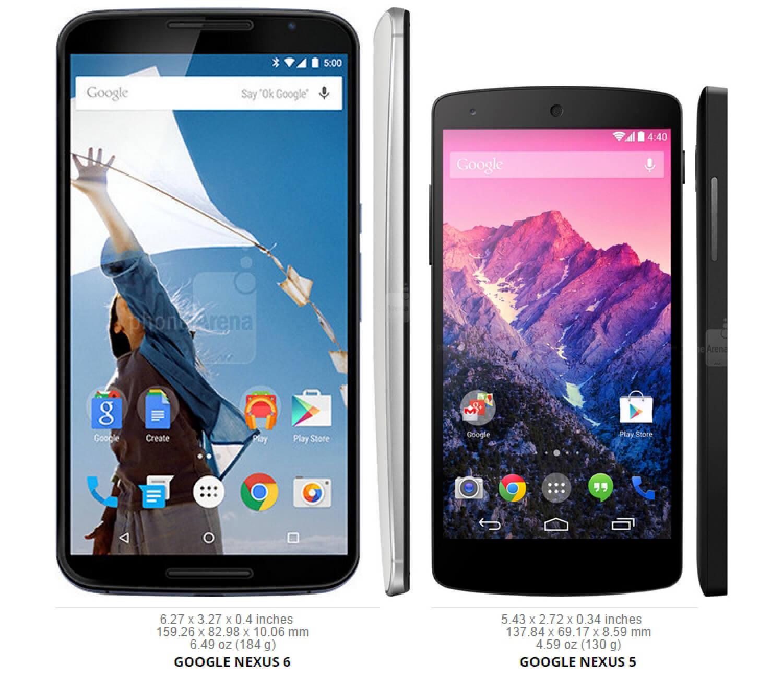 Сравнение размеров Nexus 6 и Nexus 5