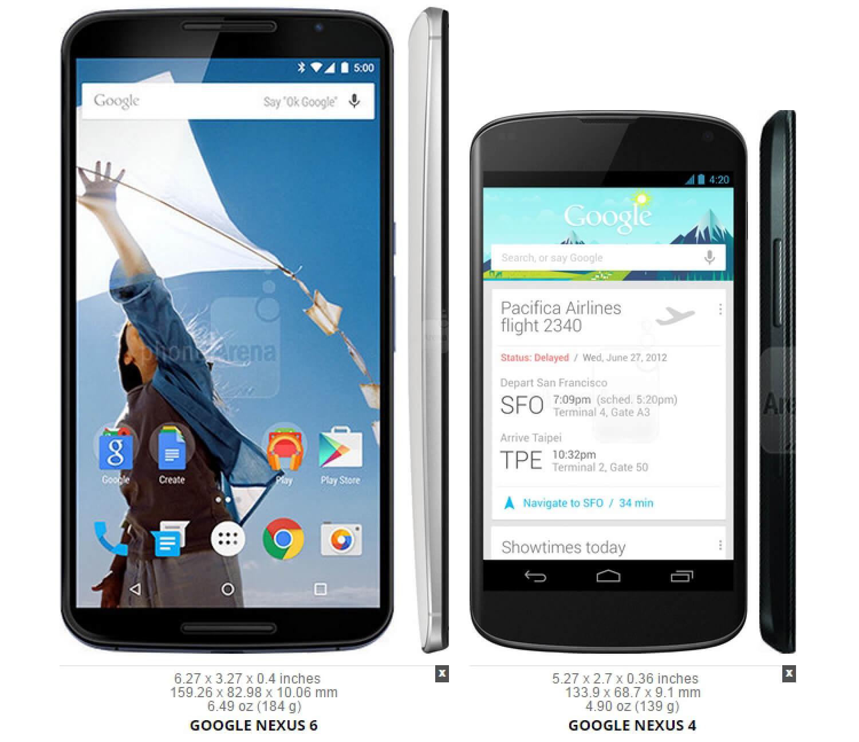 Сравнение размеров Nexus 6 и Nexus 4