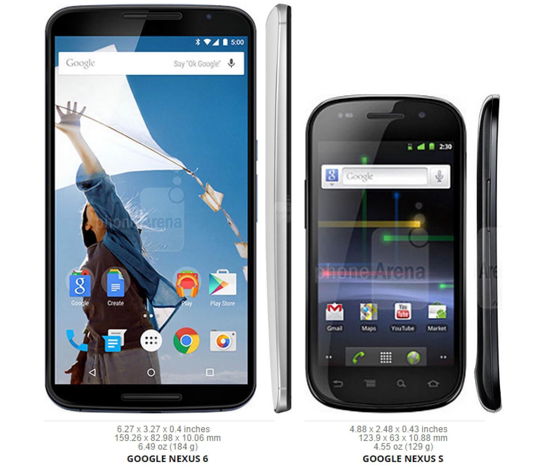Сравнение размеров Nexus 6 и Google Nexus S