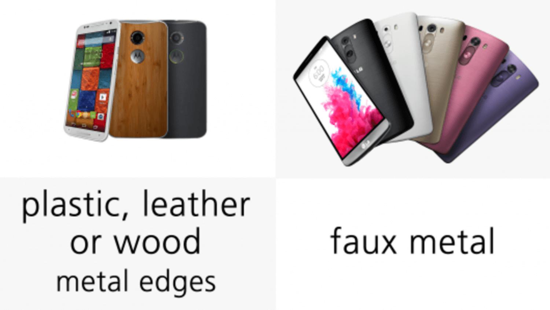 Moto X или LG G3?