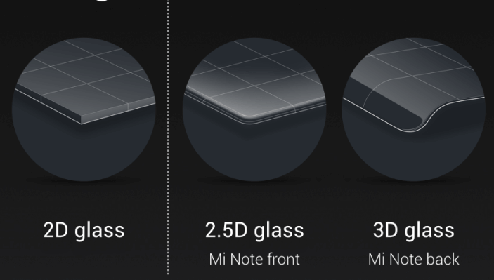 2.5D and 3D curved glass