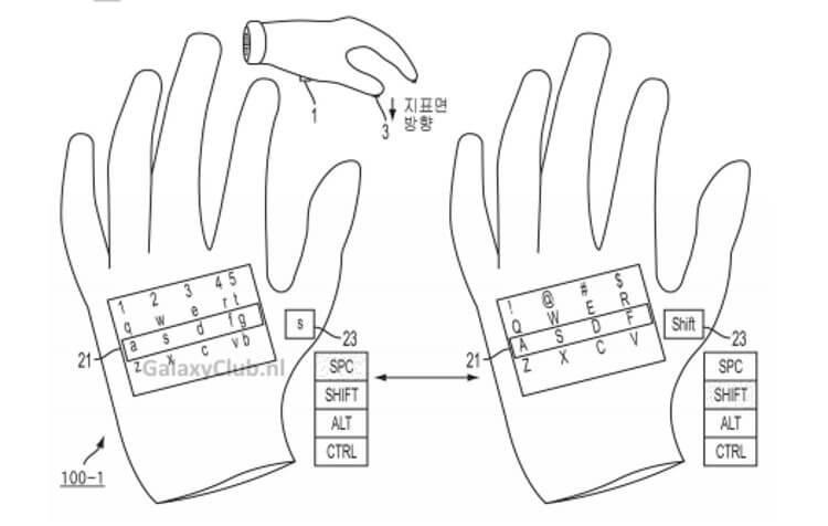 Умные перчатки Samsung