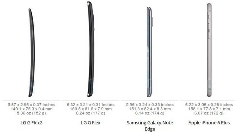 LG G Flex 2 в сравнении с другими телефонами