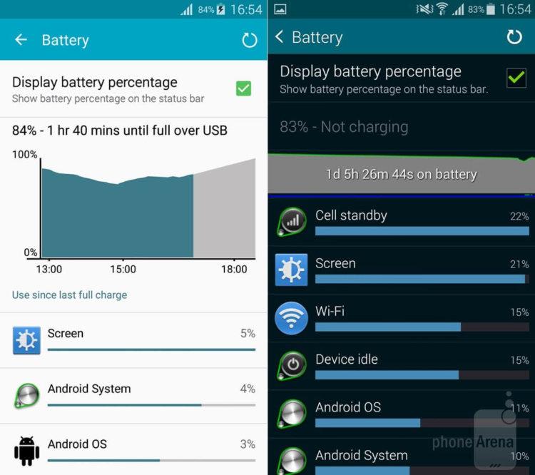 Battery-consumption