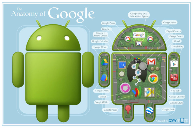 Google-Android-Be-Together-Not-The-Same-2