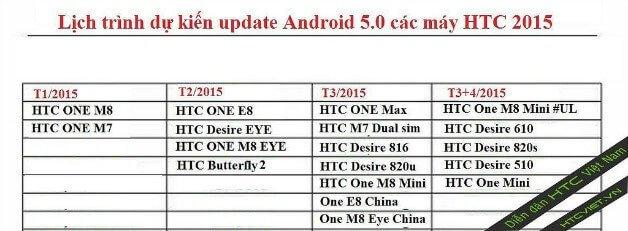 htc_update