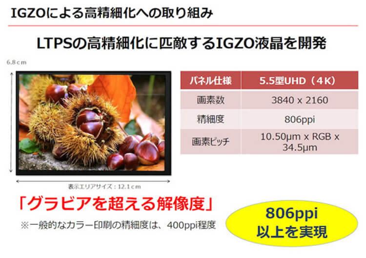 5,5-дюймовый 4K-дисплей от Sharp