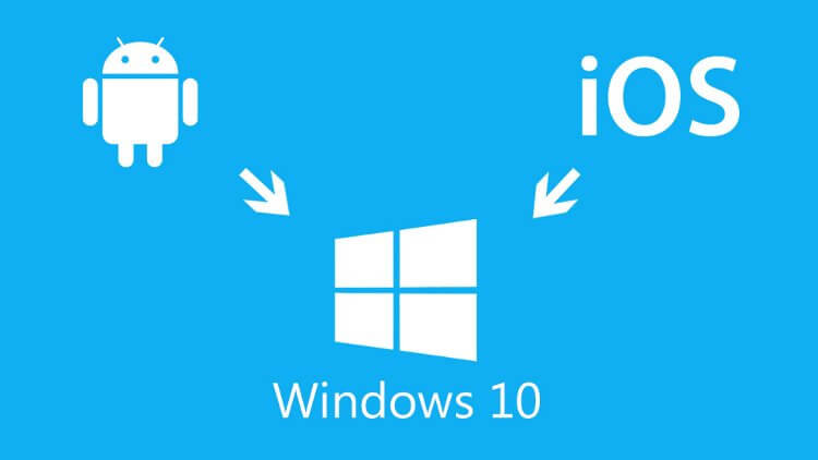 Windows 10, Android и iOS