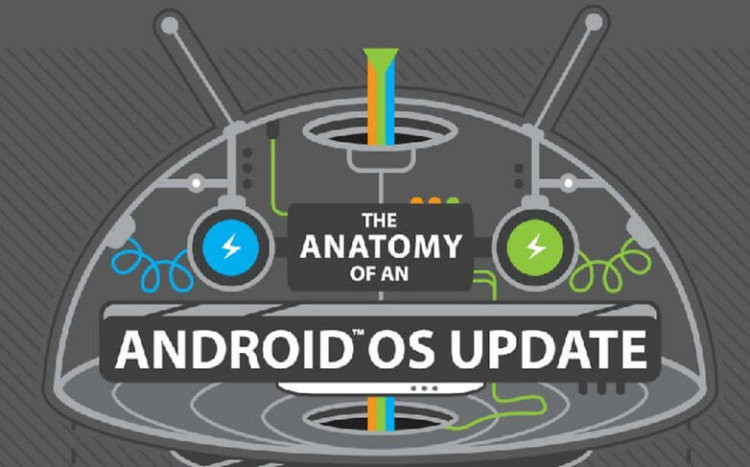 AndroidPIT-HTC-Anatomy-of-an-Android-update-infographic-w782