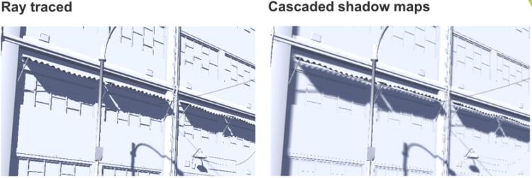 PowerVR-Ray-Tracing-cascaded-vs-ray-traced-2-840x281