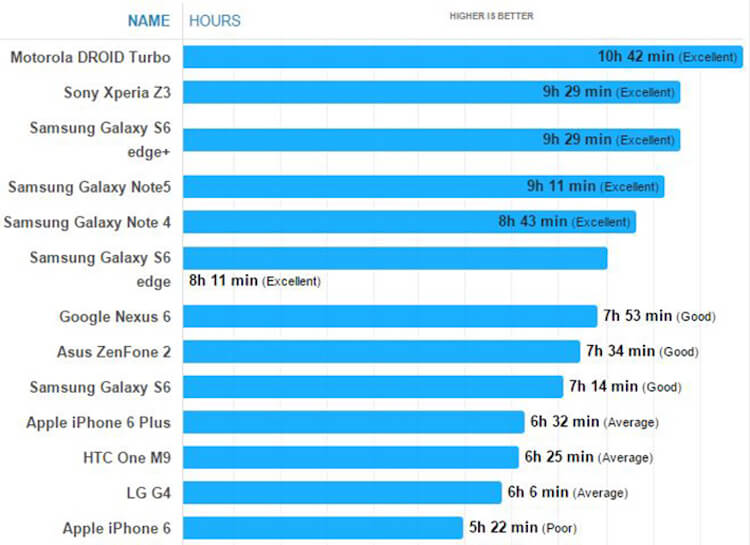Samsung-Galaxy-Note-5-S6-edge-autonomia