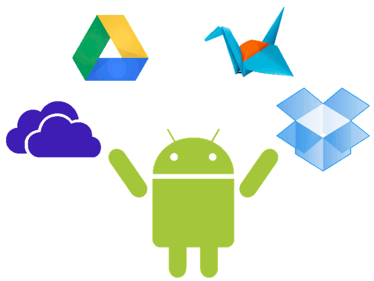 Almacenamiento-online-android