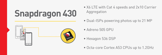 Snapdragon-617-and-Snapdragon-430-features (1)