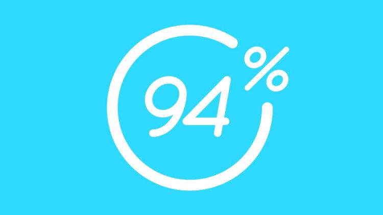 94percent