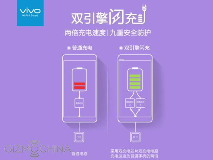 Vivo-teases-dual-charging-for-the-X6 (1)