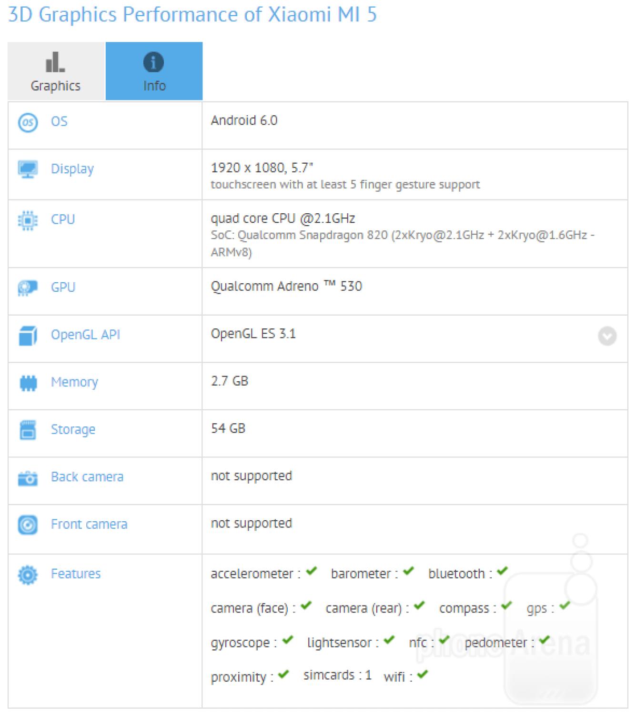 Xiaomi-Mi-5-benchmark