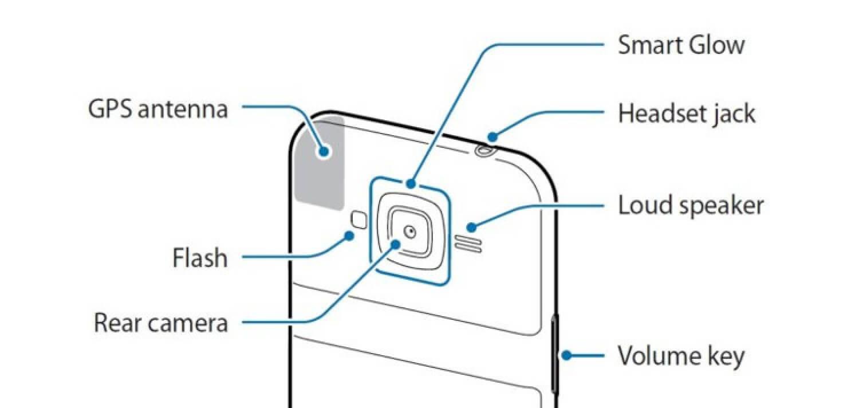 Предположительно Samsung Smart Glow