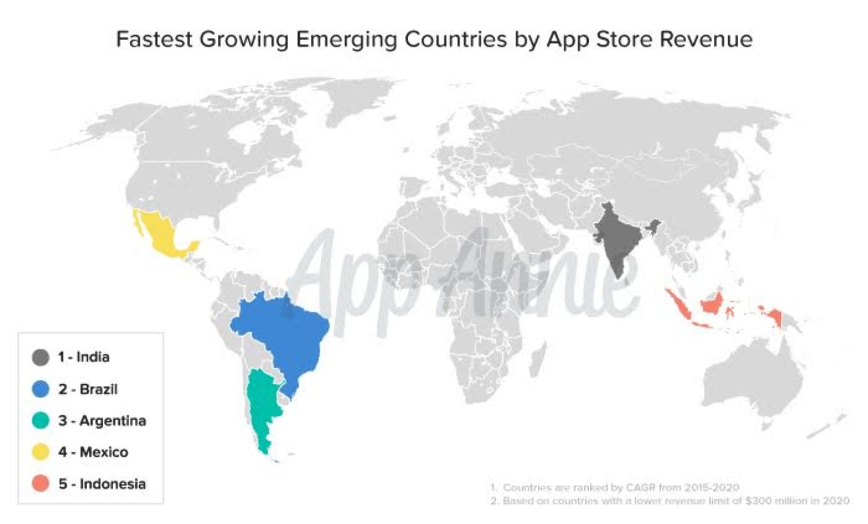 Наибольший рост выручки магазинов приложений по прогнозу App Annie