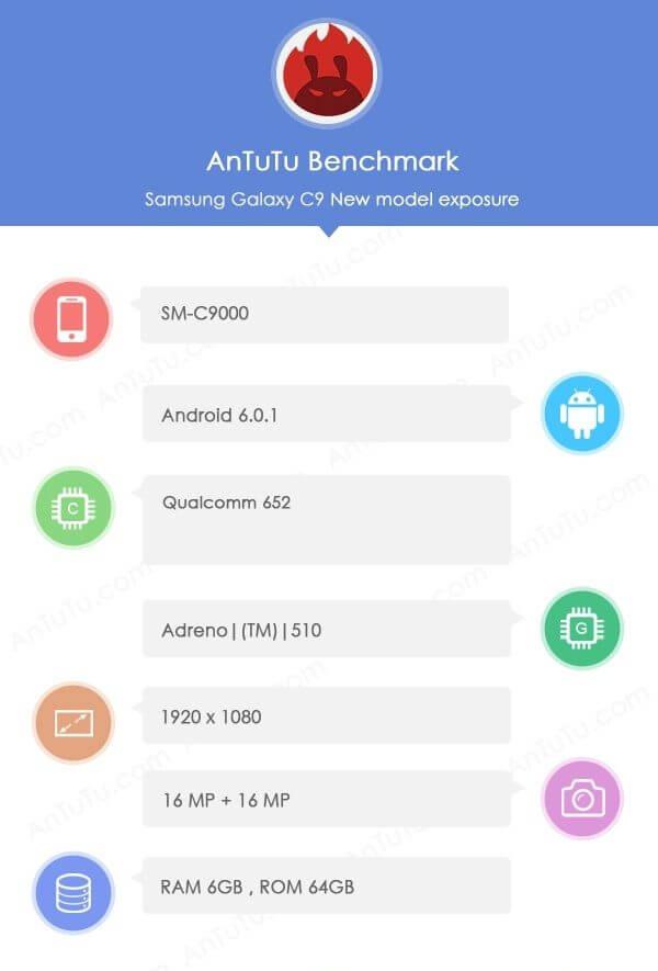 Предположительно характеристики Samsung Galaxy G9 в AnTuTu