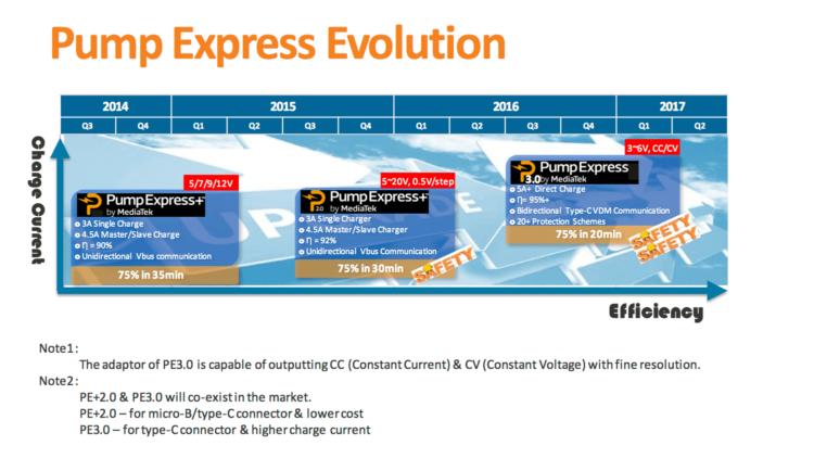 pump-express-series-introduction-1