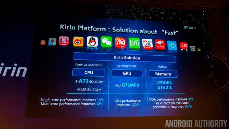 Представлен чипсет Huawei Kirin 960