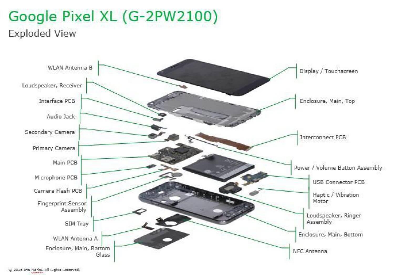 pixel_ihs1