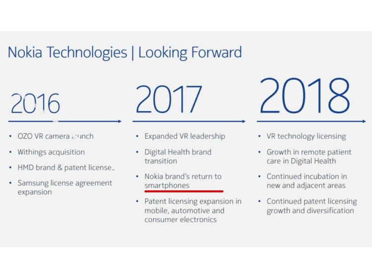 Возвращение бренда смартфонов Nokia запланировано на 2017 год