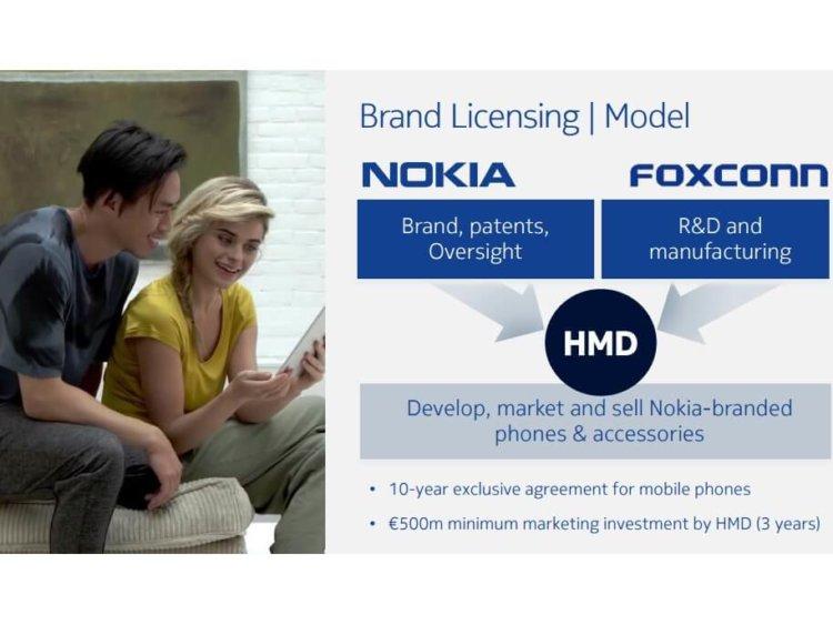 Бренд смартфонов Nokia будет поддерживаться компанией HDM