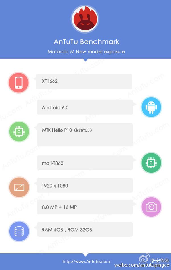 Предположительно технические характеристики Moto M в AnTuTu
