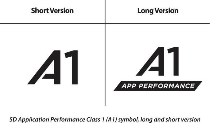 a1_class1
