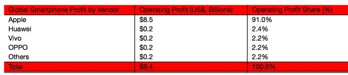 huawei_profits2