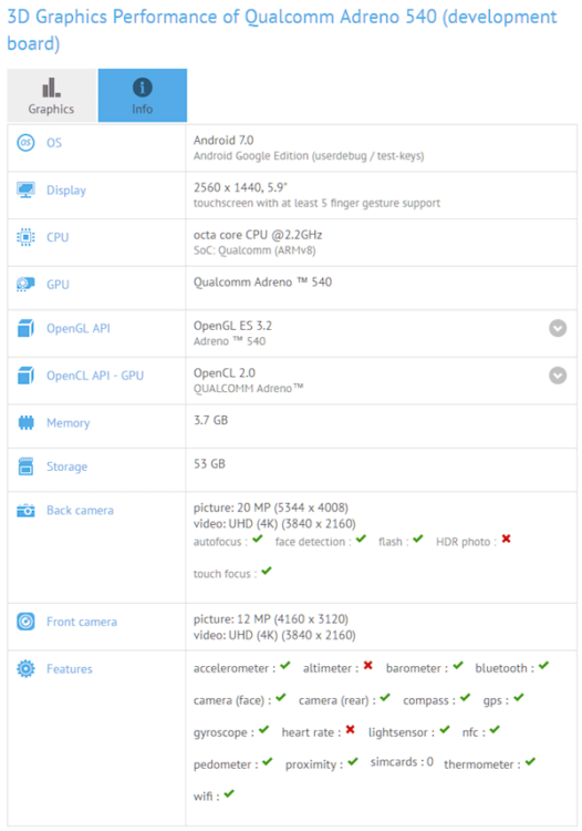 snapdragon-835-gfxbench