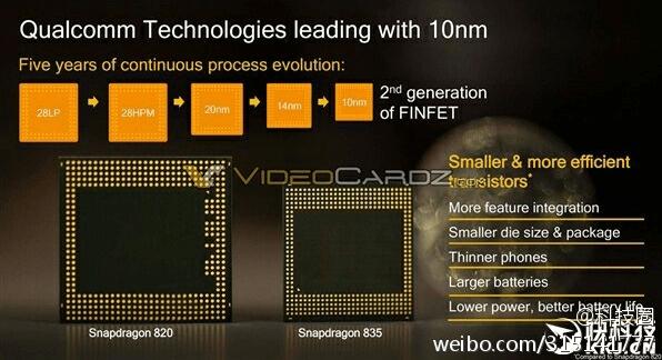 Предположительно слайды Snapdragon 835