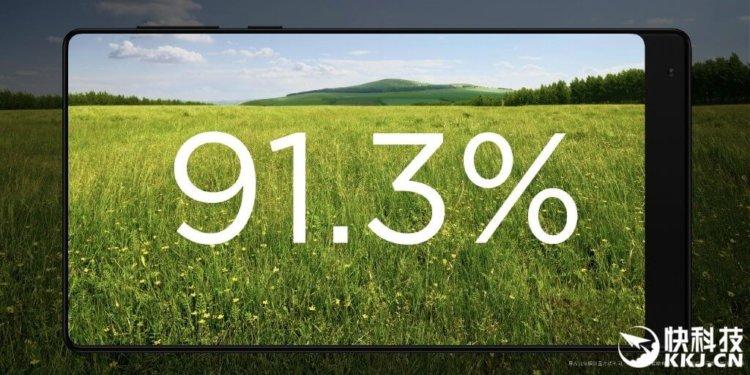 Экран Xiaomi Mi Mix 2 может занять 93% поверхности смартфона