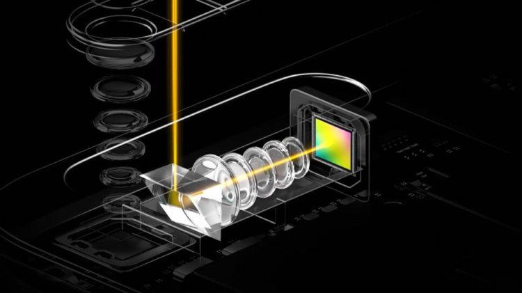 Технология 5-кратного оптического зума Oppo