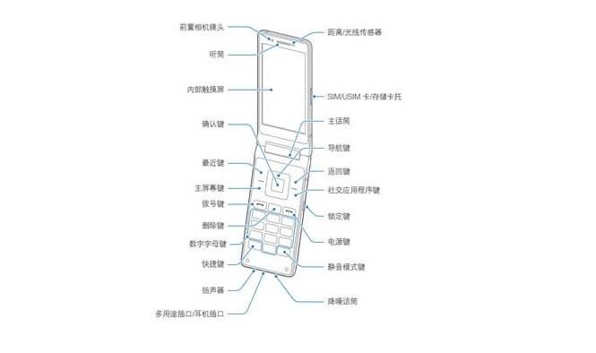 Предположительно эскиз Samsung SM-W2018
