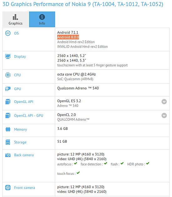 Nokia 9 в GFXBench с Android Oreo?