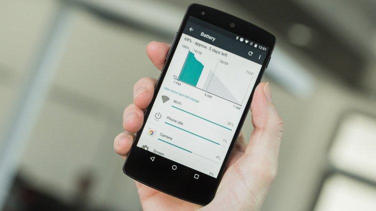 Какие приложения для Android потребляют больше всего энергии